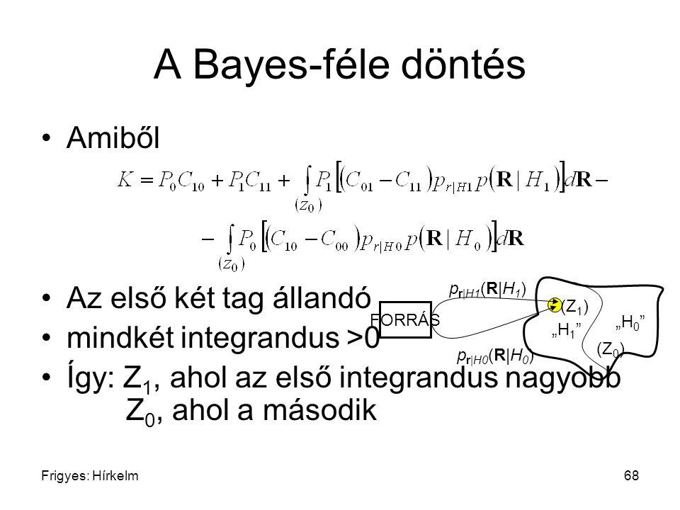 A Bayes-féle döntés Amiből Az első két tag állandó