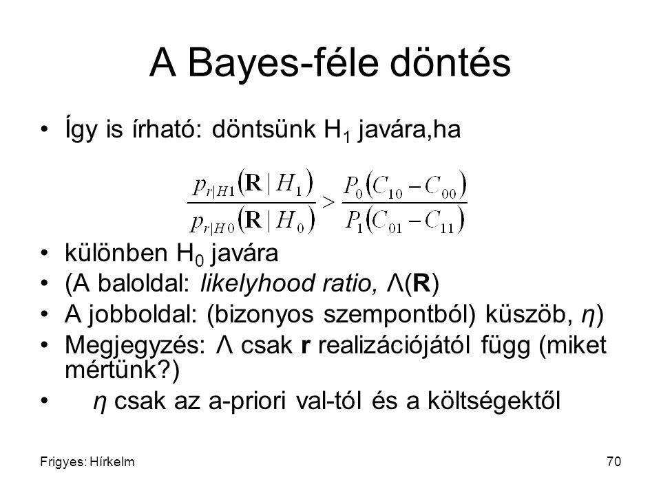 A Bayes-féle döntés Így is írható: döntsünk H1 javára,ha