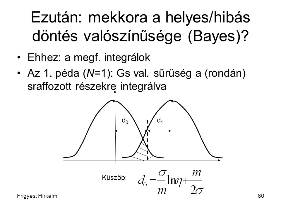 Ezután: mekkora a helyes/hibás döntés valószínűsége (Bayes)