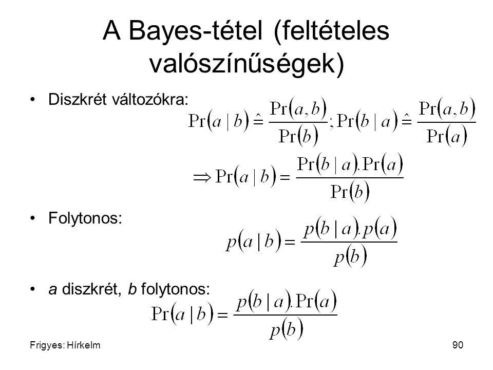A Bayes-tétel (feltételes valószínűségek)