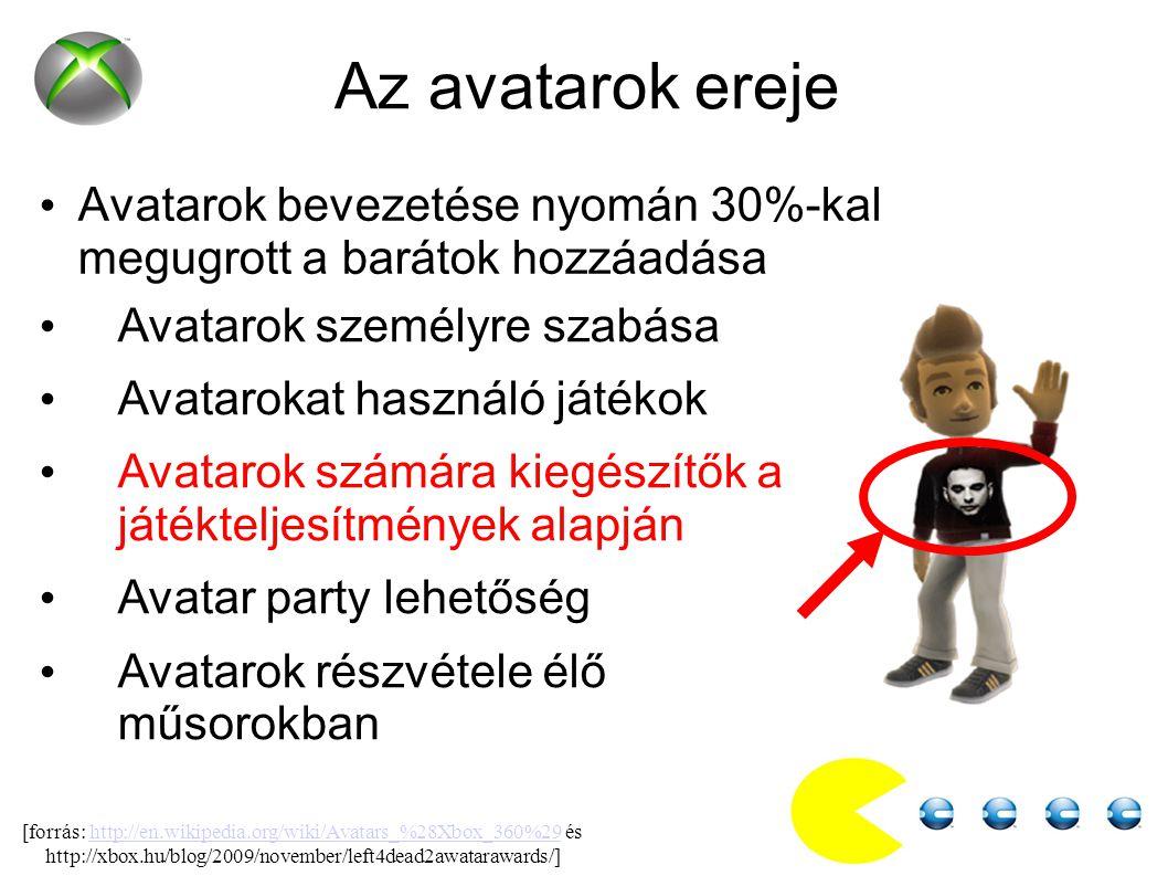 Az avatarok ereje Avatarok bevezetése nyomán 30%-kal megugrott a barátok hozzáadása. Avatarok személyre szabása.