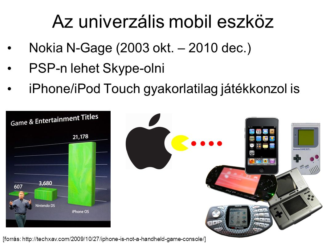 Az univerzális mobil eszköz