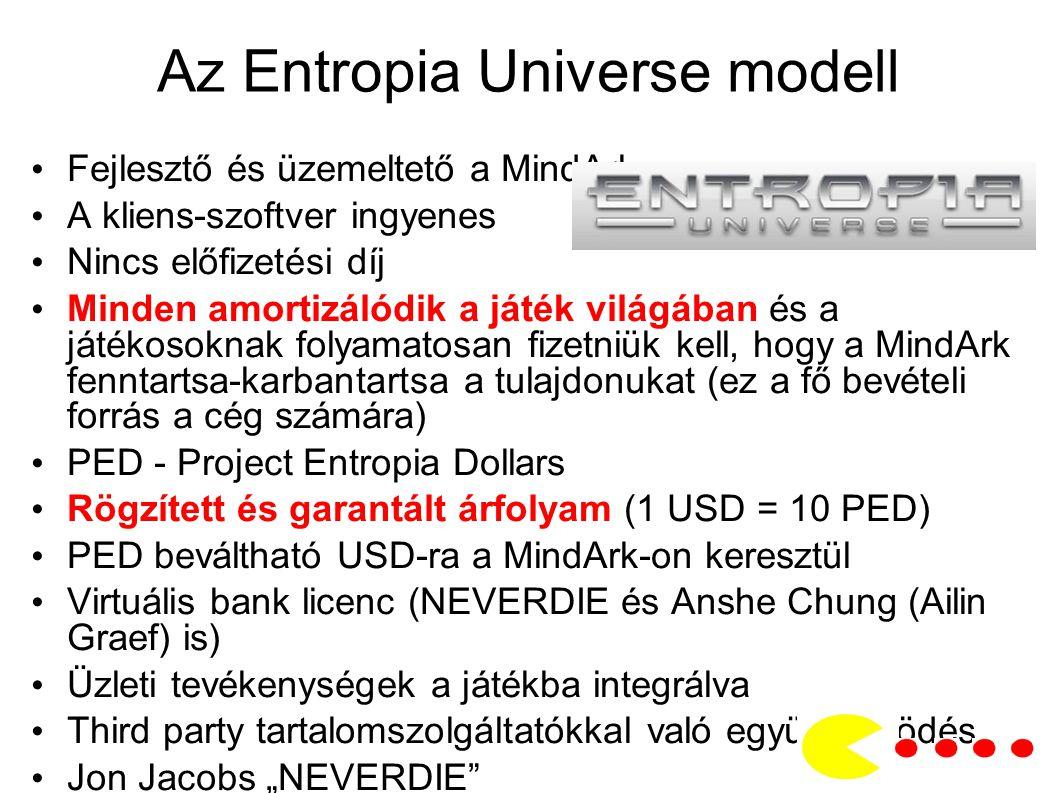 Az Entropia Universe modell