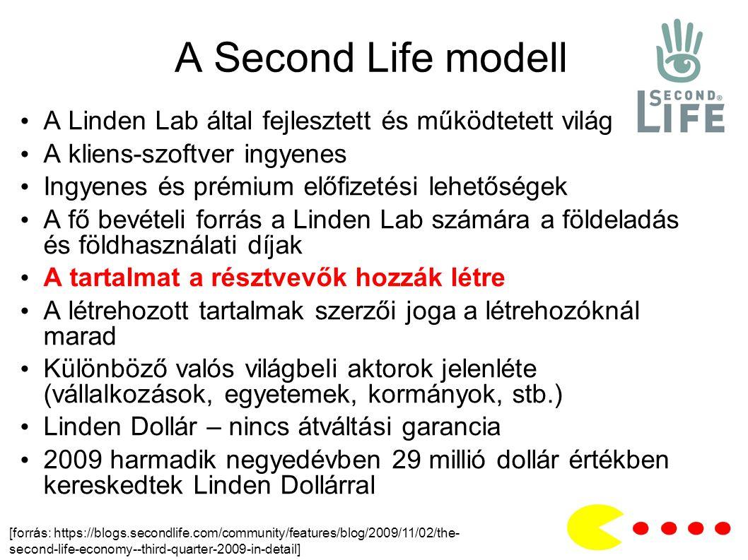 A Second Life modell A Linden Lab által fejlesztett és működtetett világ. A kliens-szoftver ingyenes.