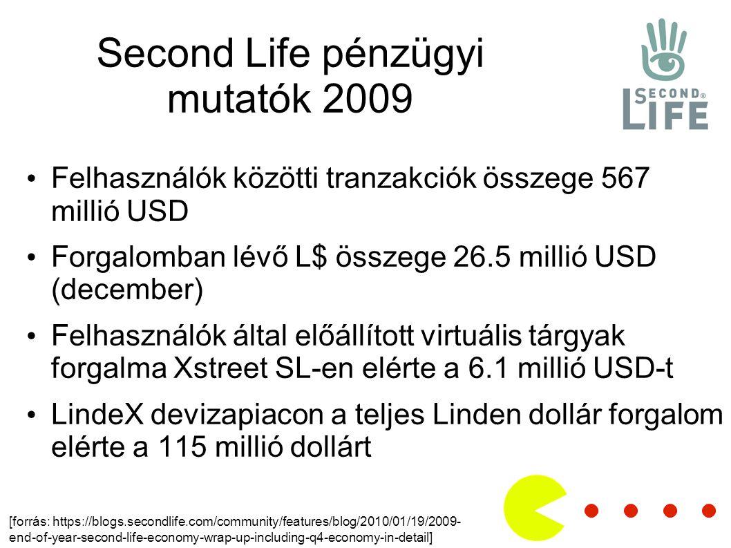 Second Life pénzügyi mutatók 2009