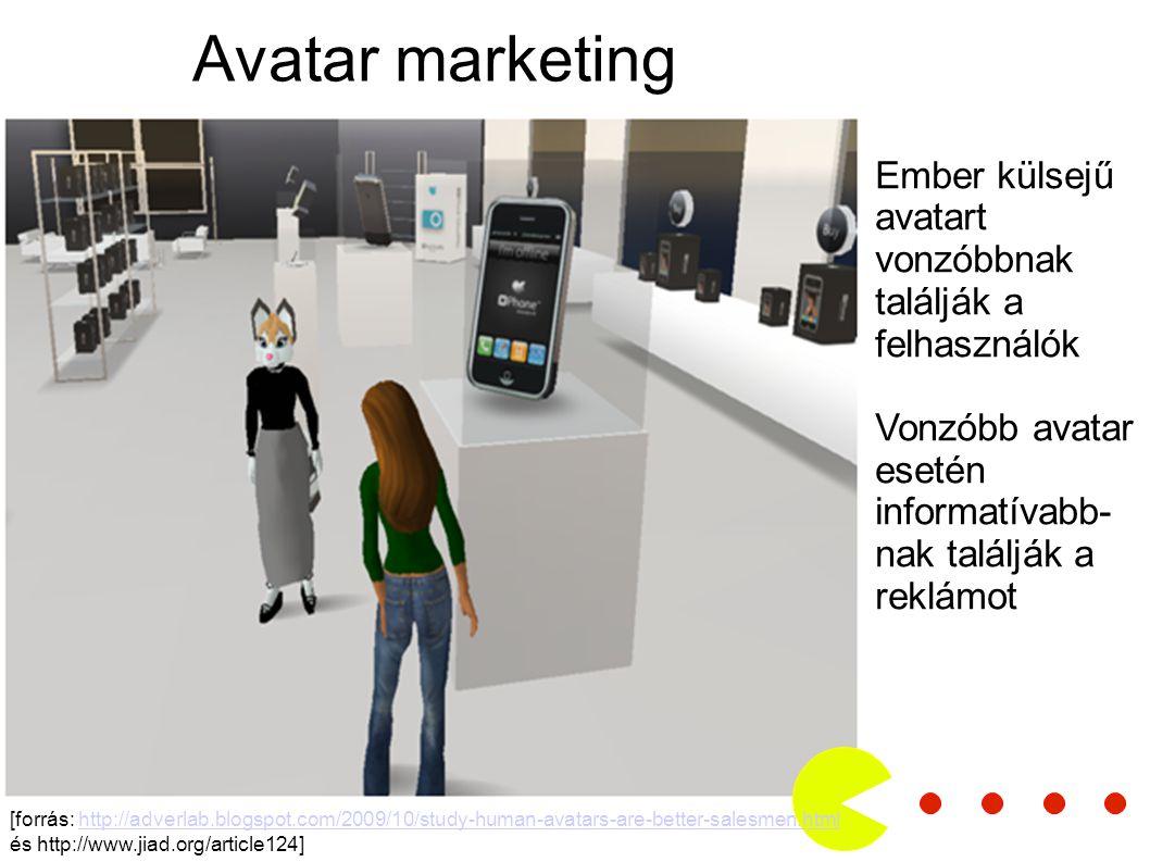 Avatar marketing Ember külsejű avatart vonzóbbnak találják a felhasználók. Vonzóbb avatar esetén informatívabb-nak találják a reklámot.