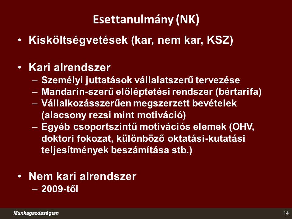 Esettanulmány (NK) Kisköltségvetések (kar, nem kar, KSZ)