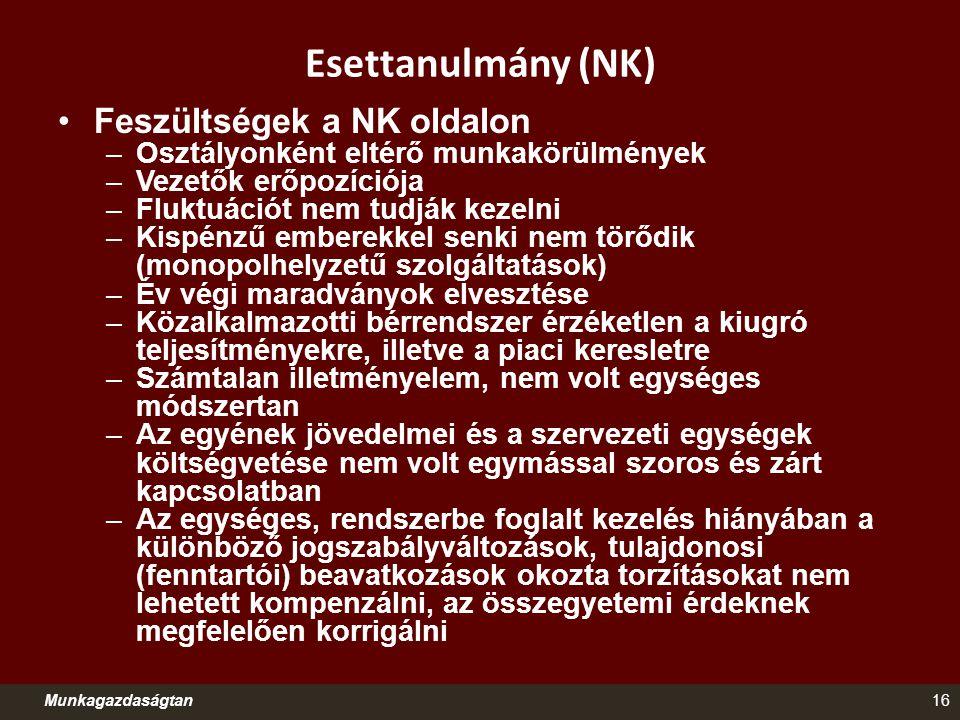 Esettanulmány (NK) Feszültségek a NK oldalon