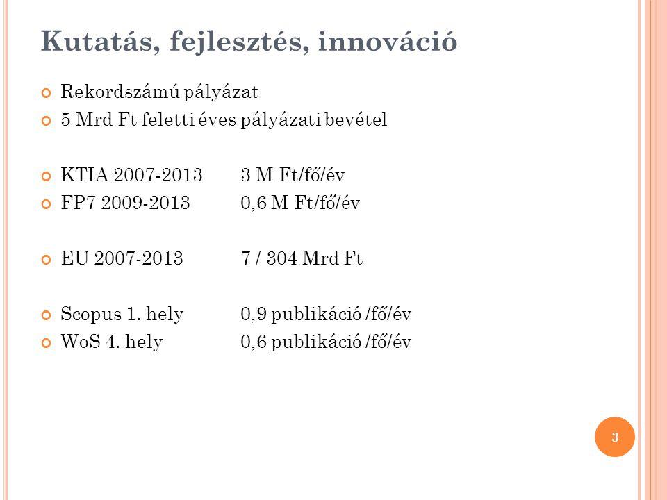 Kutatás, fejlesztés, innováció