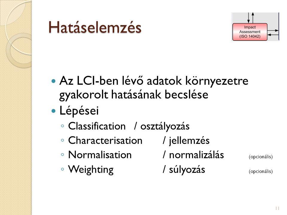 Hatáselemzés Az LCI-ben lévő adatok környezetre gyakorolt hatásának becslése. Lépései. Classification / osztályozás.