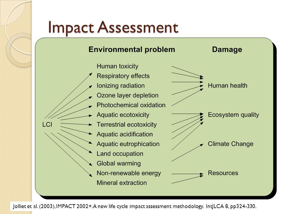 Impact Assessment Jolliet et al. (2003), IMPACT 2002+.
