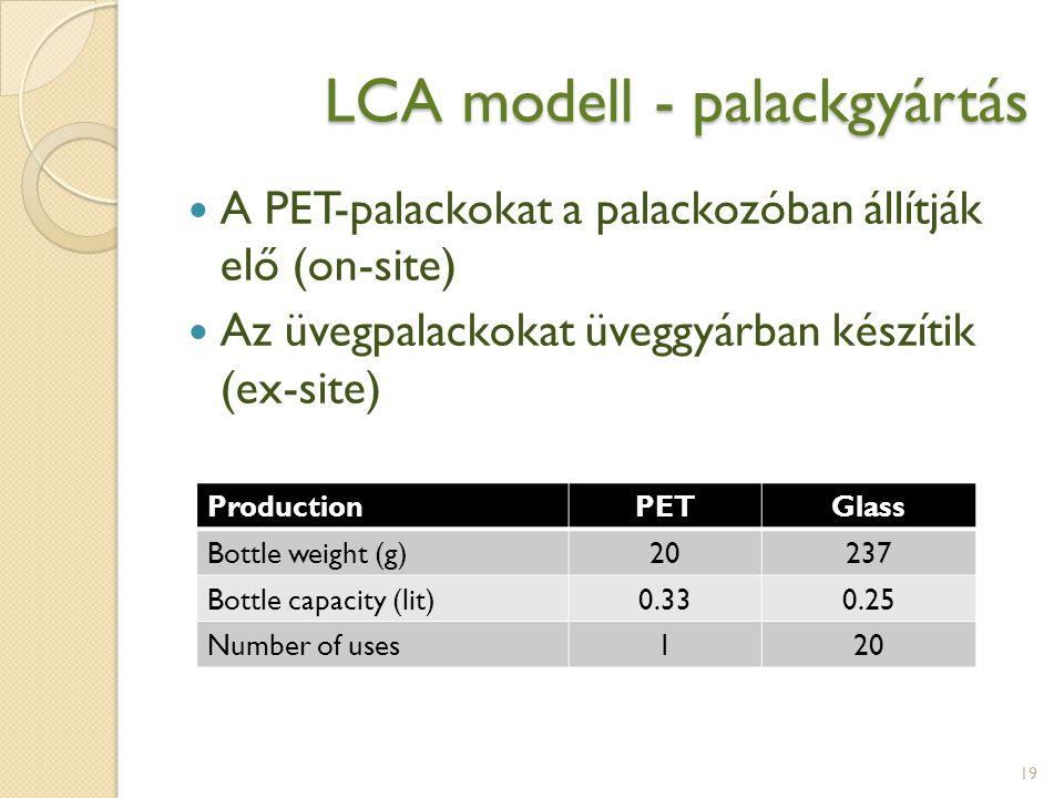 LCA modell - palackgyártás