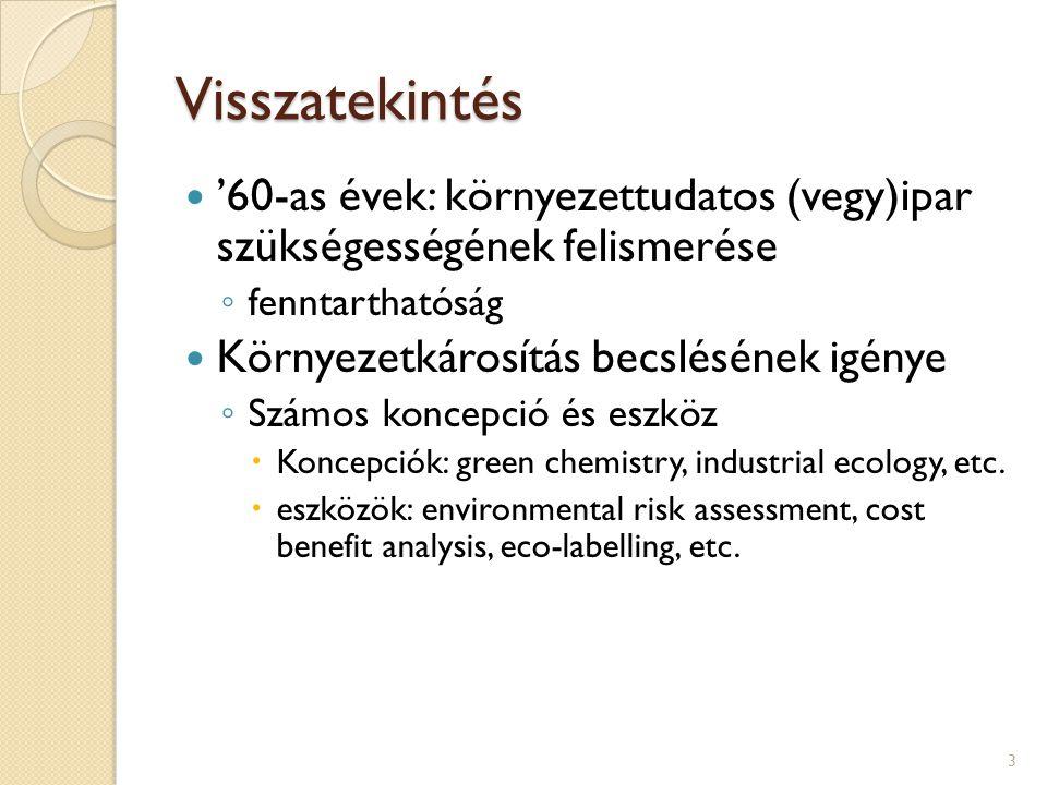 Visszatekintés '60-as évek: környezettudatos (vegy)ipar szükségességének felismerése. fenntarthatóság.