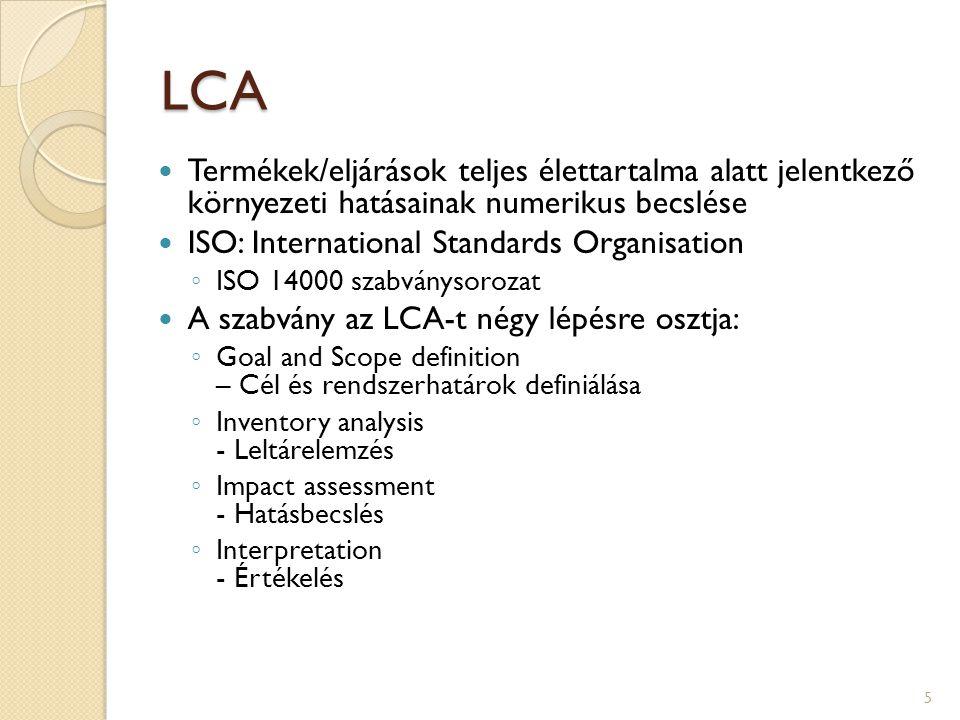 LCA Termékek/eljárások teljes élettartalma alatt jelentkező környezeti hatásainak numerikus becslése.