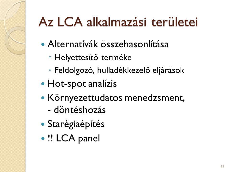 Az LCA alkalmazási területei