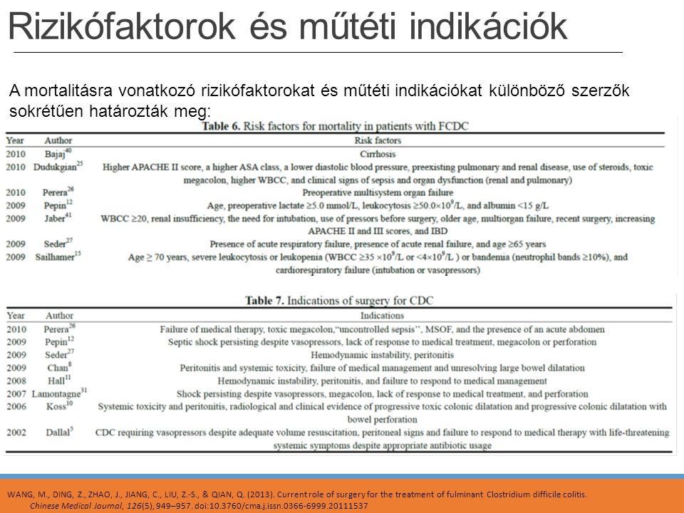 Rizikófaktorok és műtéti indikációk