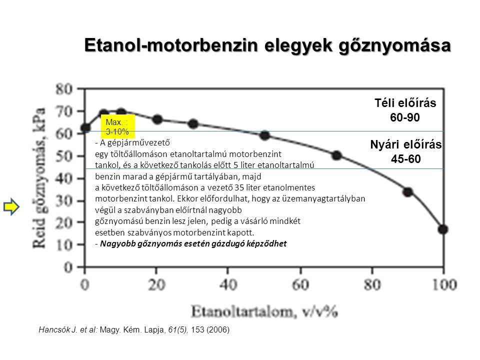 Etanol-motorbenzin elegyek gőznyomása