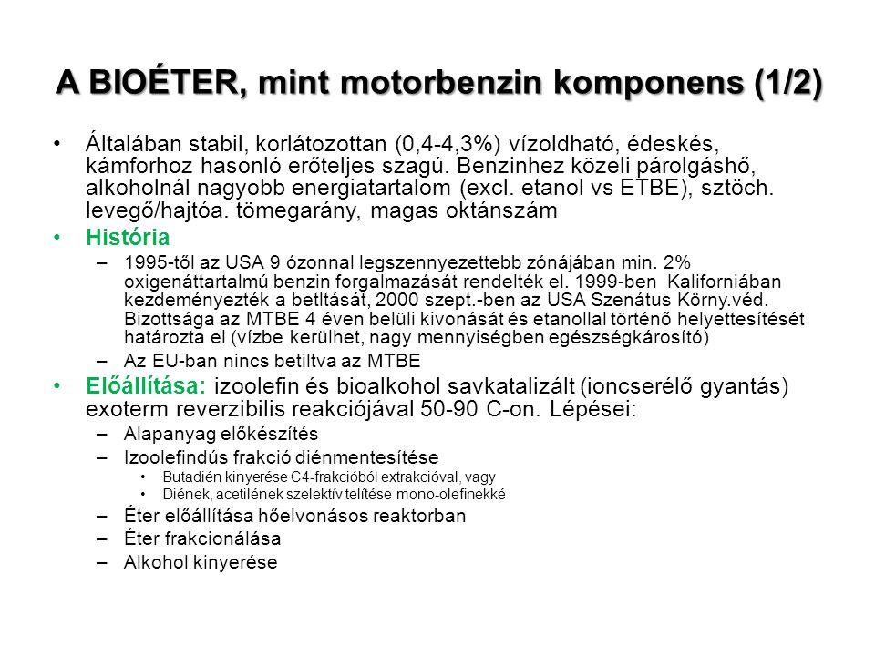 A BIOÉTER, mint motorbenzin komponens (1/2)