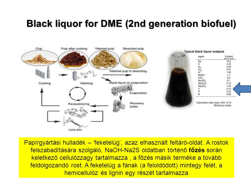 Black liquor for DME (2nd generation biofuel)