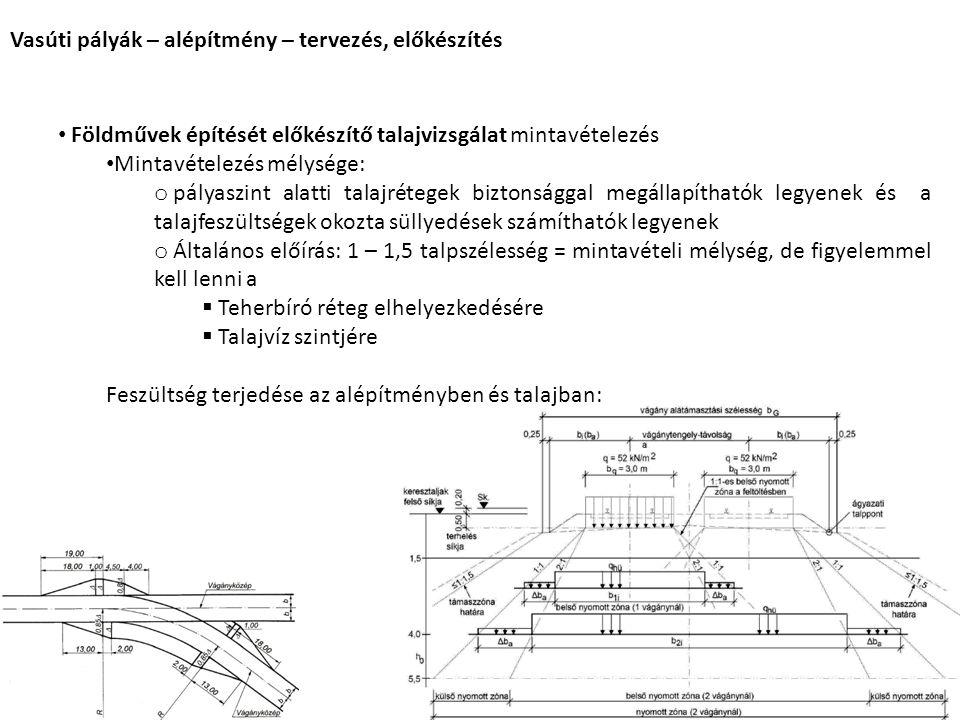 Vasúti pályák – alépítmény – tervezés, előkészítés