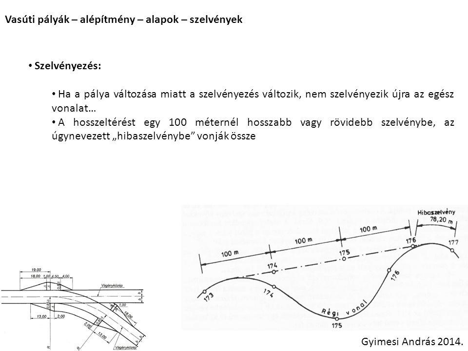 Vasúti pályák – alépítmény – alapok – szelvények