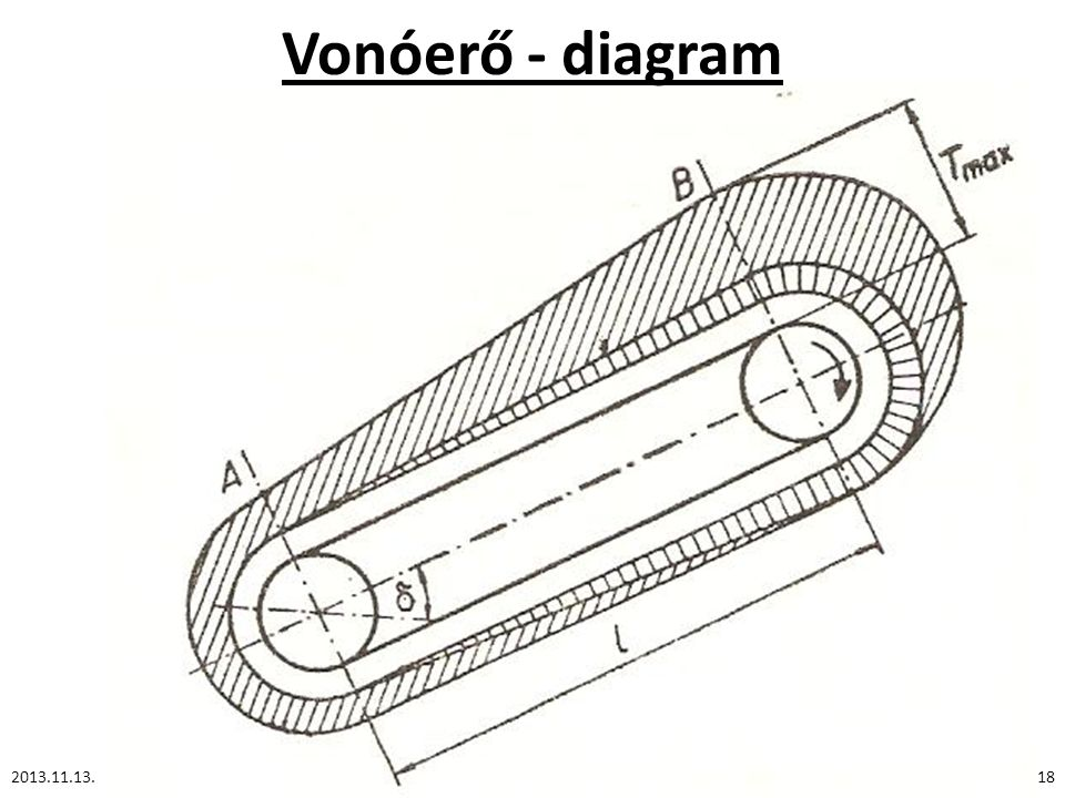 Vonóerő - diagram