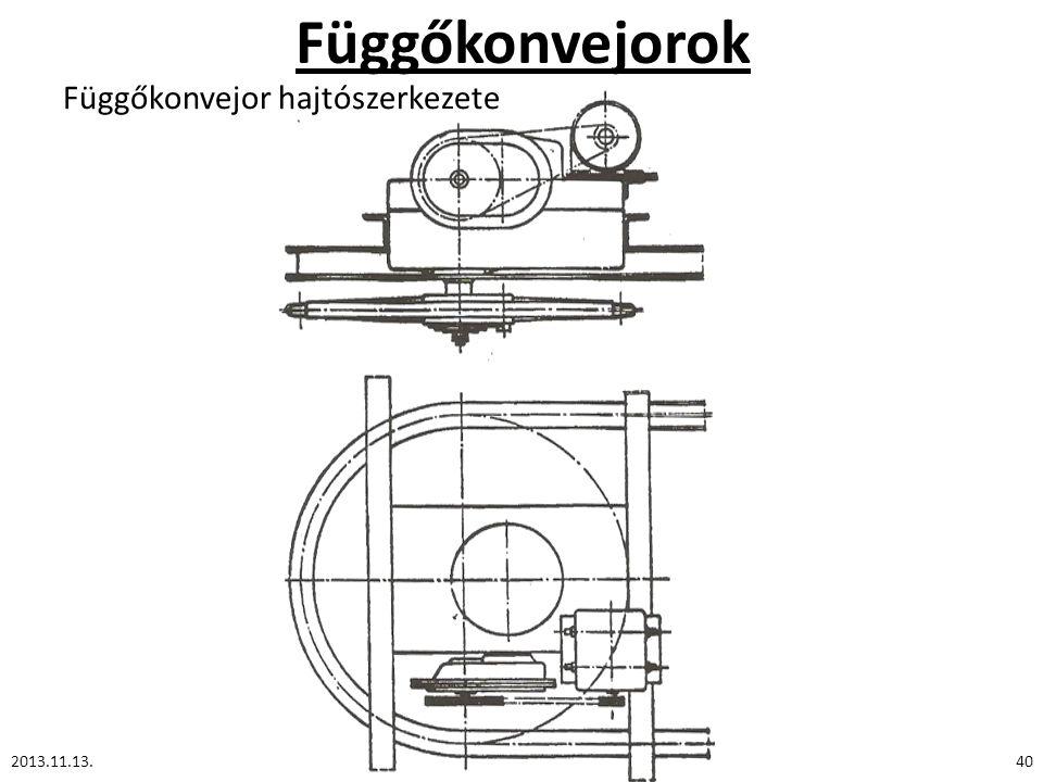 Függőkonvejorok Függőkonvejor hajtószerkezete 2013.11.13.