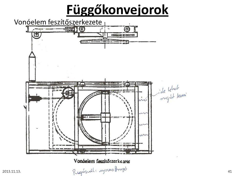 Függőkonvejorok Vonóelem feszítőszerkezete 2013.11.13.