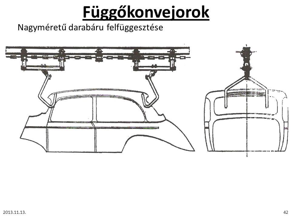 Függőkonvejorok Nagyméretű darabáru felfüggesztése 2013.11.13.