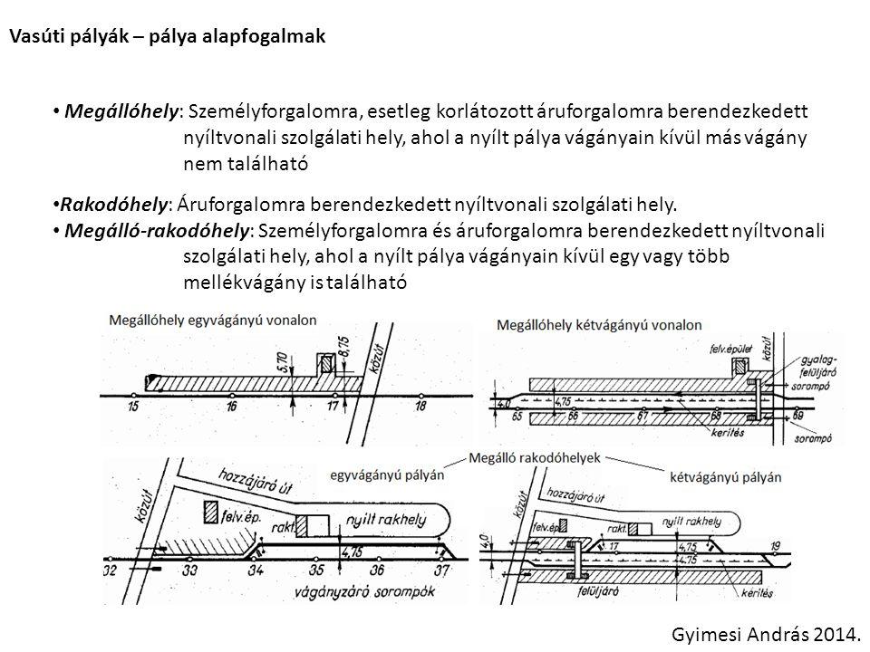 Vasúti pályák – pálya alapfogalmak
