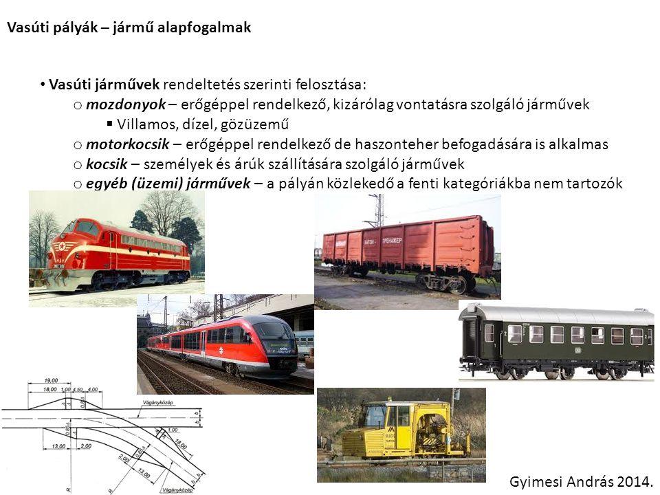 Vasúti pályák – jármű alapfogalmak