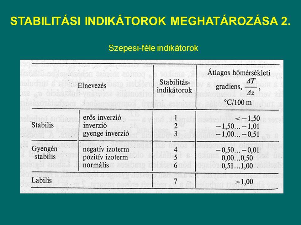 STABILITÁSI INDIKÁTOROK MEGHATÁROZÁSA 2.