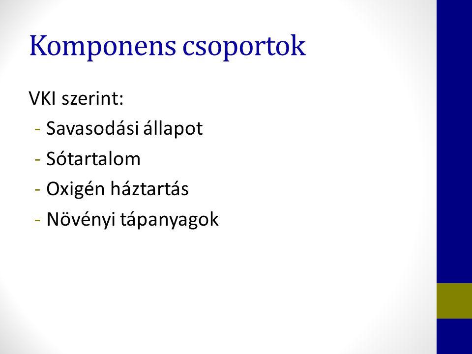 Komponens csoportok VKI szerint: Savasodási állapot Sótartalom