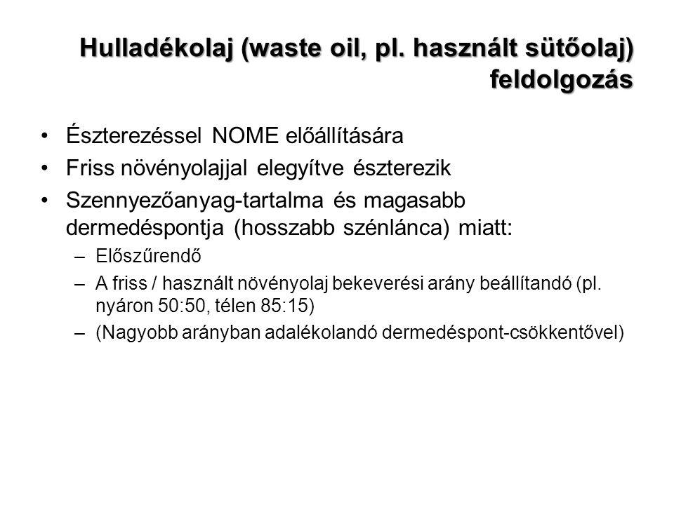 Hulladékolaj (waste oil, pl. használt sütőolaj) feldolgozás