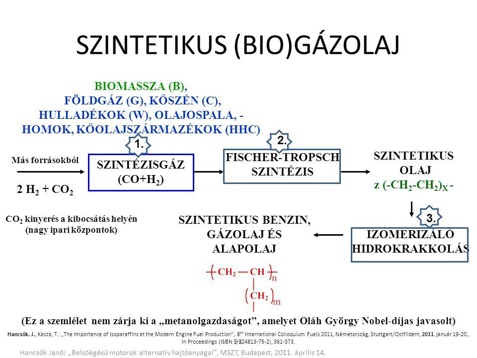 SZINTETIKUS (BIO)GÁZOLAJ