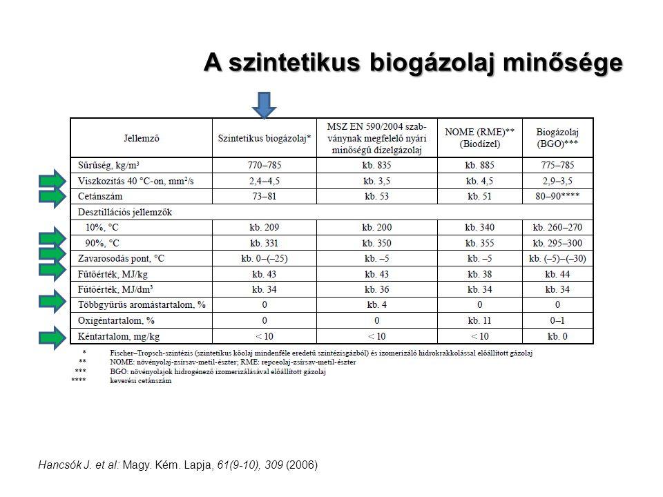 A szintetikus biogázolaj minősége