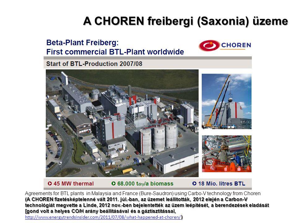 A CHOREN freibergi (Saxonia) üzeme