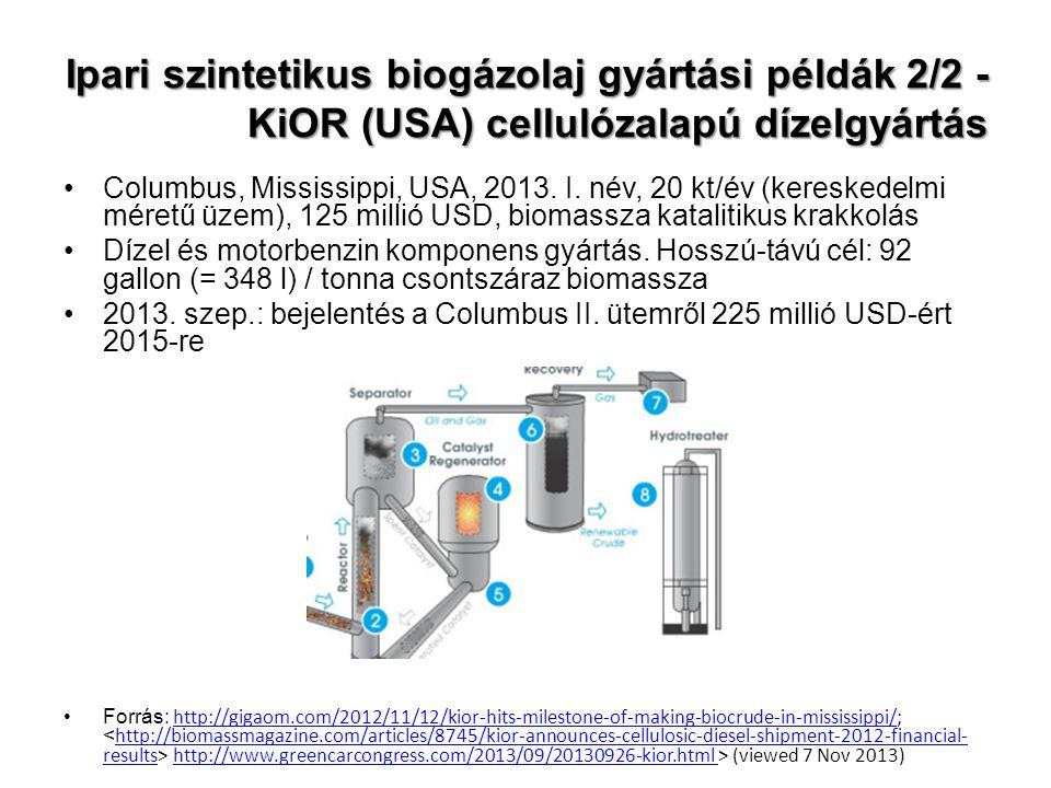 Ipari szintetikus biogázolaj gyártási példák 2/2 - KiOR (USA) cellulózalapú dízelgyártás