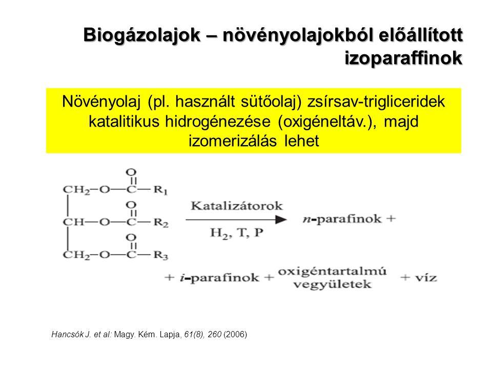 Biogázolajok – növényolajokból előállított izoparaffinok