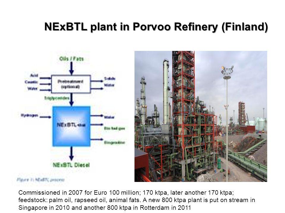 NExBTL plant in Porvoo Refinery (Finland)