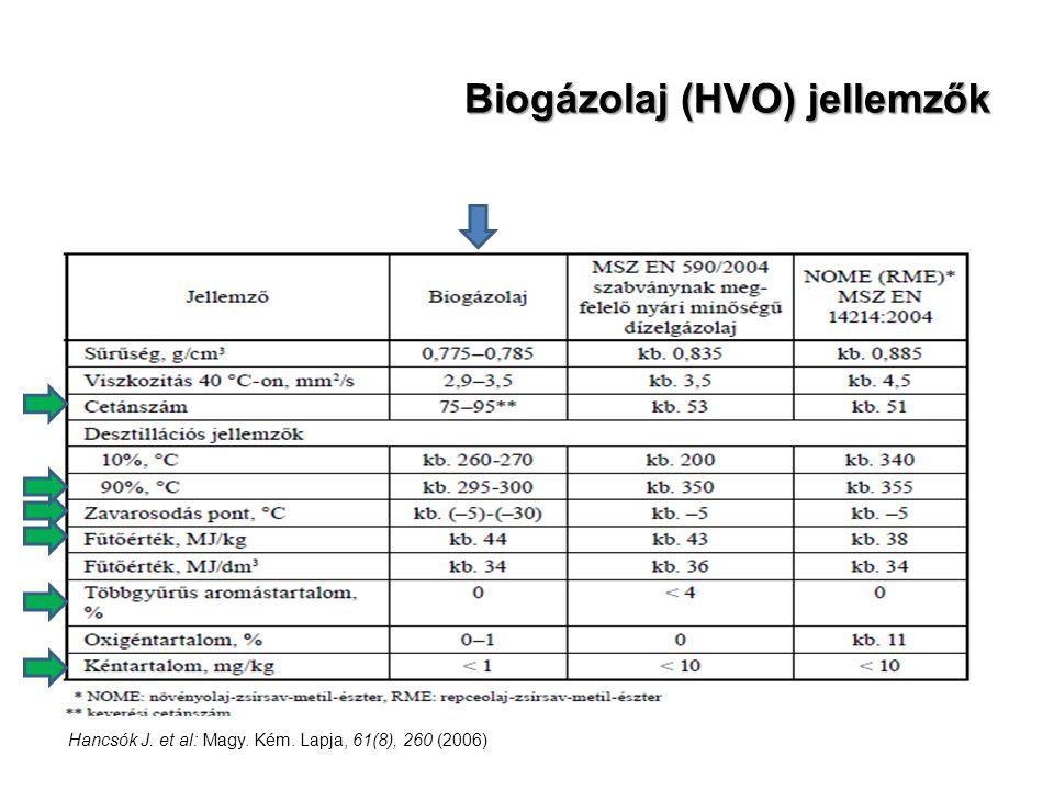 Biogázolaj (HVO) jellemzők