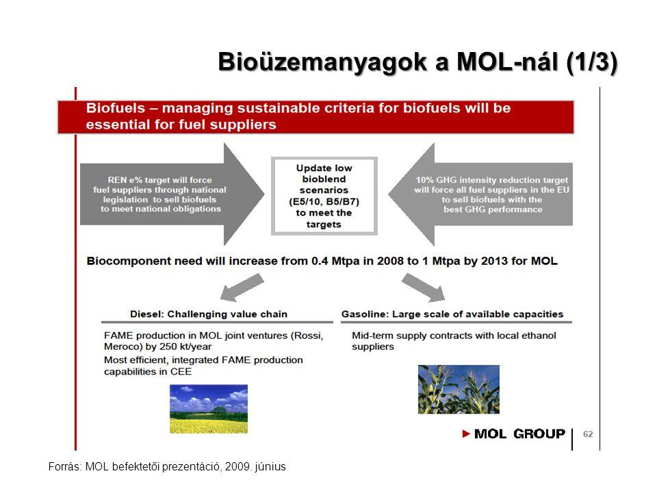 Bioüzemanyagok a MOL-nál (1/3)