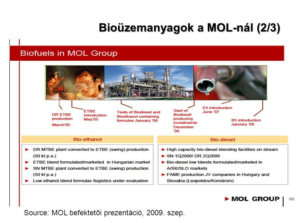 Bioüzemanyagok a MOL-nál (2/3)