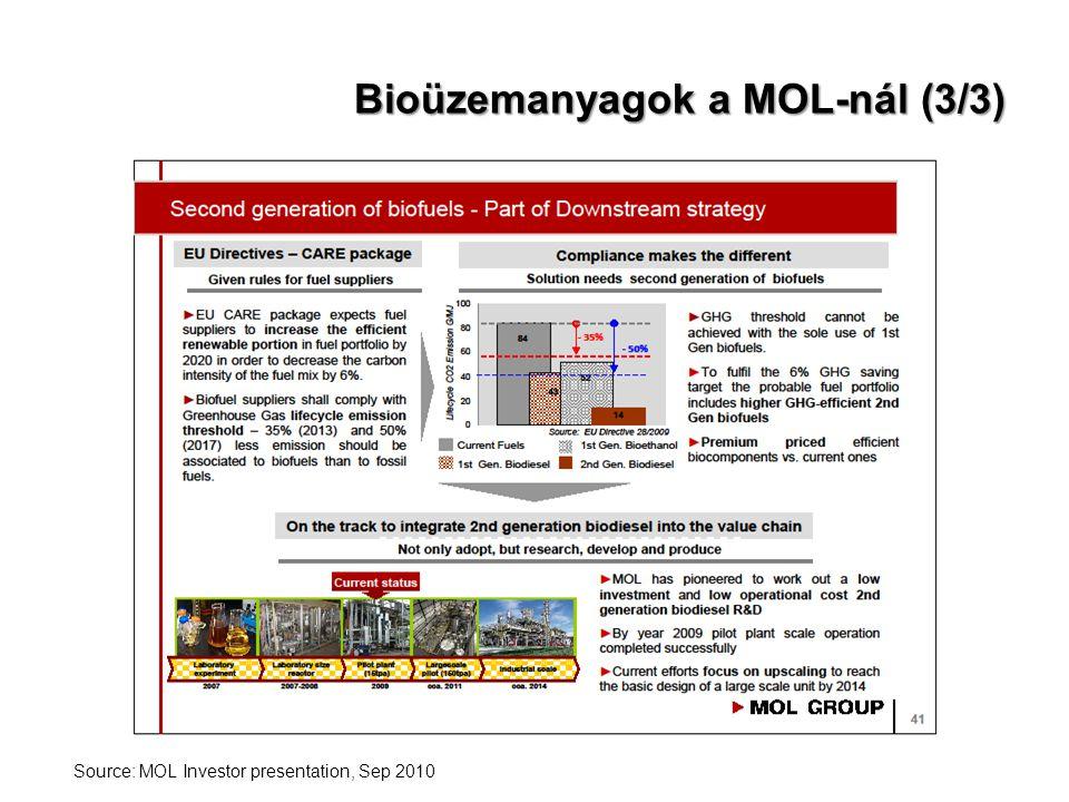 Bioüzemanyagok a MOL-nál (3/3)