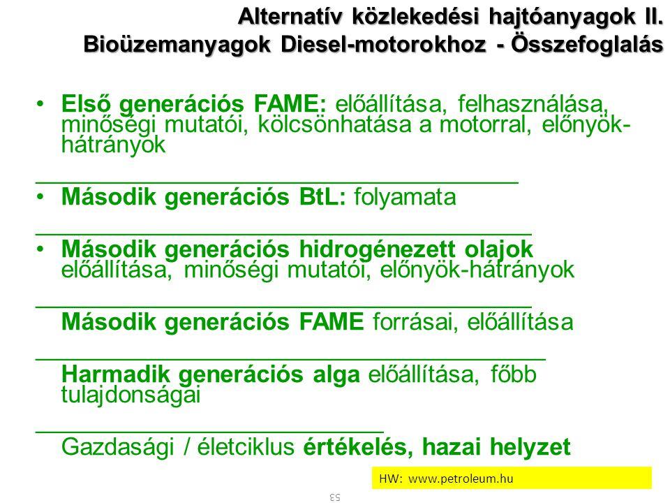 ____________________________________ Második generációs BtL: folyamata
