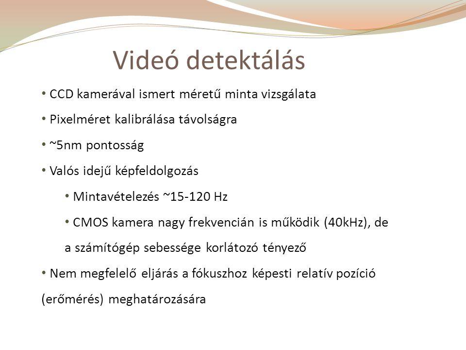 Videó detektálás CCD kamerával ismert méretű minta vizsgálata