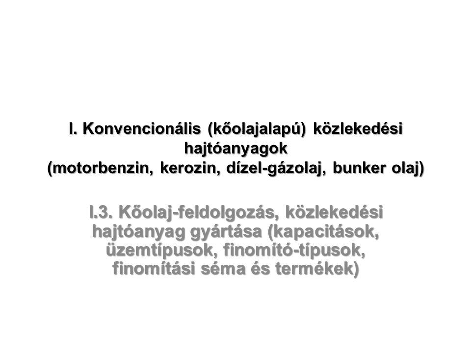 I. Konvencionális (kőolajalapú) közlekedési hajtóanyagok (motorbenzin, kerozin, dízel-gázolaj, bunker olaj)