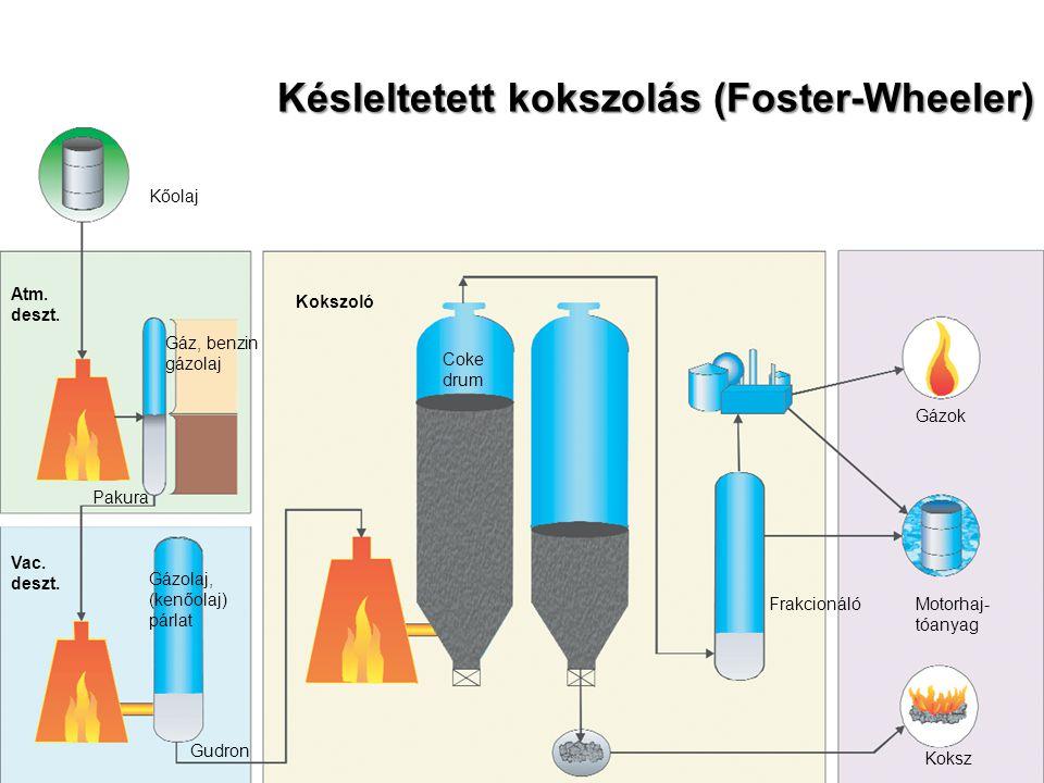 Késleltetett kokszolás (Foster-Wheeler)