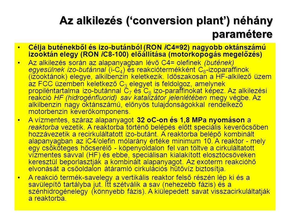 Az alkilezés ('conversion plant') néhány paramétere