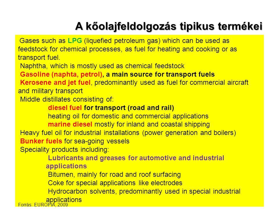 A kőolajfeldolgozás tipikus termékei